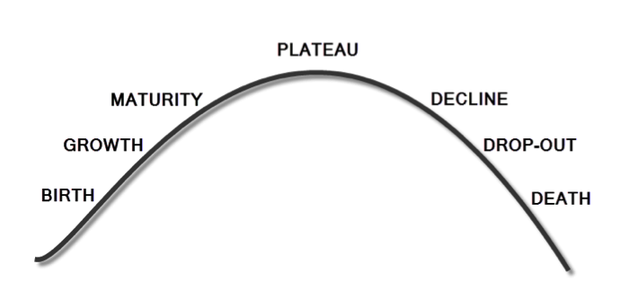 plateaugraph1